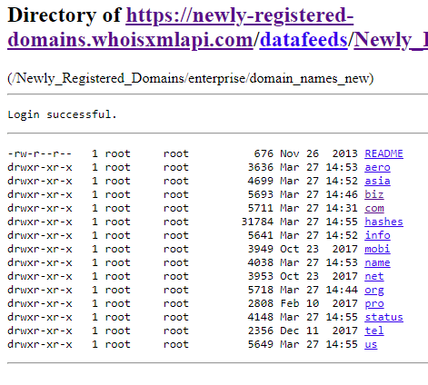 Once inside the directory, you will see that the domain names appear according to TLD—.aero, .asia, .biz, .com, and so on.