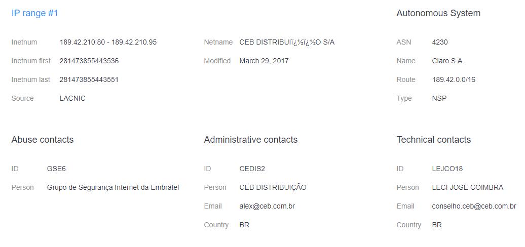 IP Netblocks